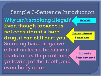 3 paragraph essay on smoking Free essay: smoking is a bad habit project 2012 introduction people smoke mostly in the form of browse essays smoking essay smoking for several.